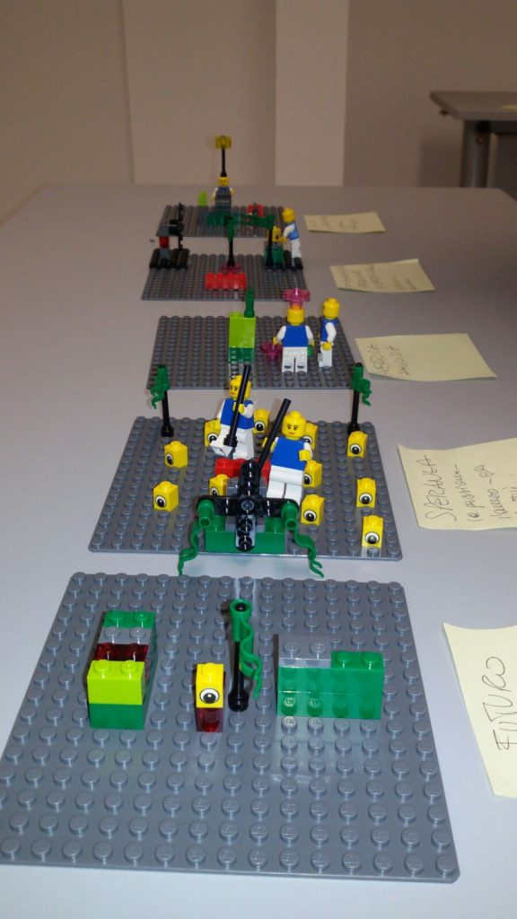 Lego® Serious Play® workshop Gaeta Volontari Servizio Civile Asap